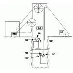 Аппаратура контроля напуска каната АКНК - 1