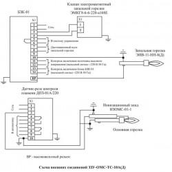 Запально-защитные устройства ЗЗУ работающие на газе паровых энергетических котлов ЗЗУ-ОМС-ТС, ЗЗУ-ОМС-ТС-А