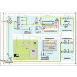 Автоматические газораспределительные станции (Термокомплекс) (Энергия-5-Энергия-10-Энергия-20-Энергия-30-Энергия-50-Энергия-100)