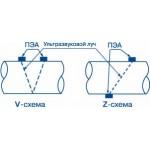 Преобразователи электроакустические для стационарных ультразвуковых расходомеров ПЭА