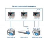 Системы измерительные ГАММА/М  для объемно-массового учета жидкостей  на базе контроллера ГАММА-10М