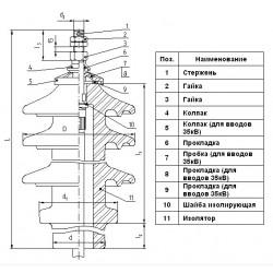 Высоковольтный ввод 10 кВ ВСТБ-10/630 УХЛ1