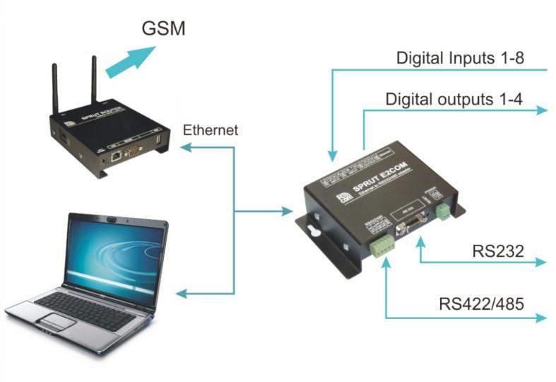 Ethernet rs232 конвертер своими руками 90
